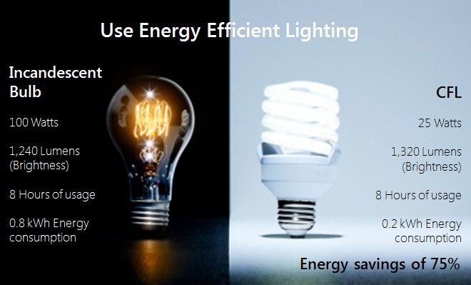 meralco energy efficiency tips light bulbs