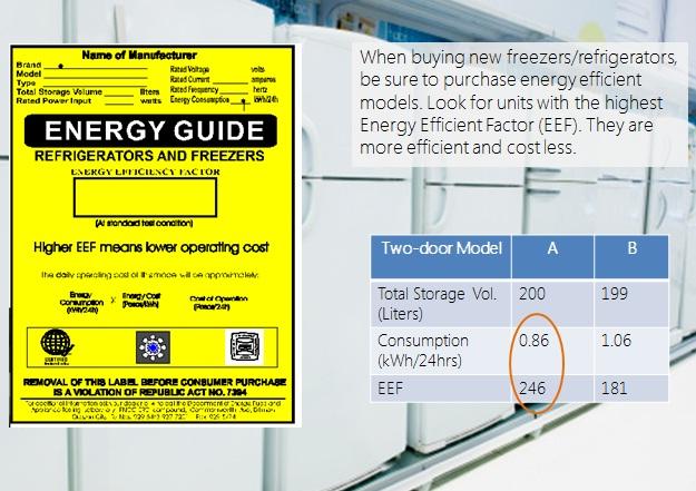 meralco energy efficiency tips refrigerator