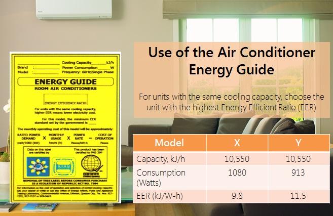 meralco energy guide aircon